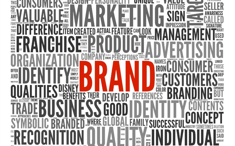 Evaluation of Your Online Profile/Brand